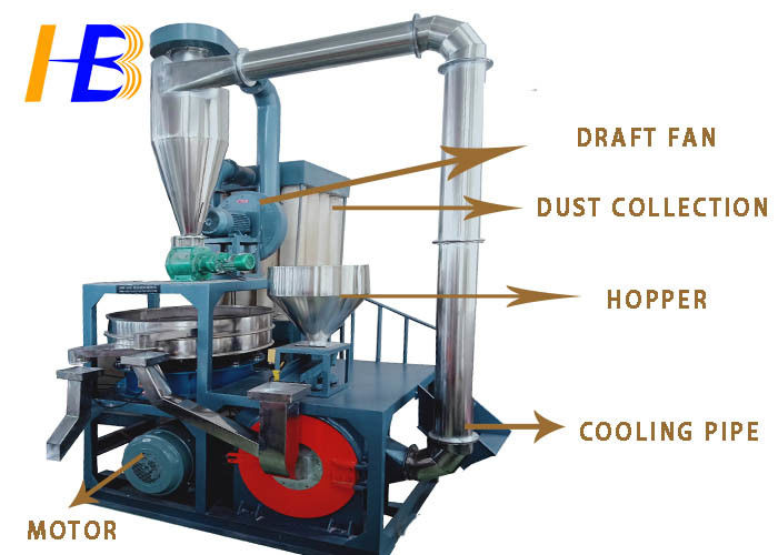 High Speed Vibrating Sieve PVC Pulverizer Machine Mesh / Micron Size Available